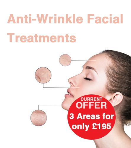 Facial Aesthetic Treatment Promotion